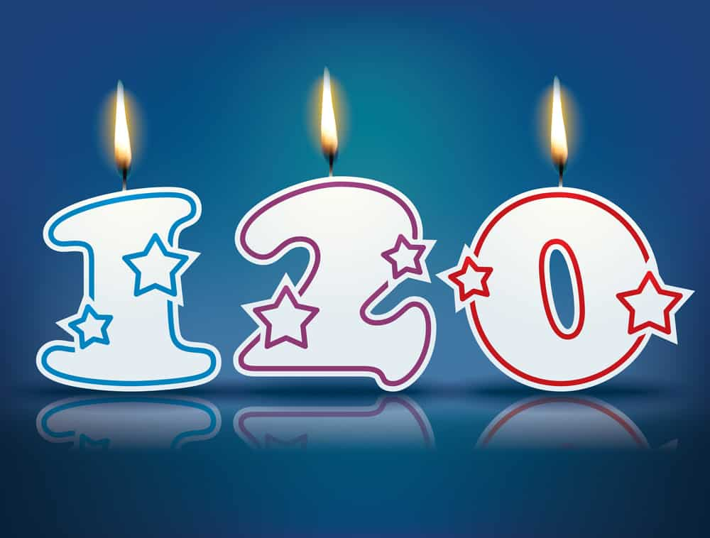 Happy Founders Day 120 Years of Chiropractic