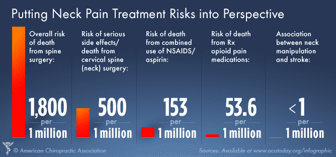 #PainFreeNation: Putting Treatment into Perspective